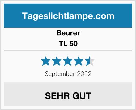 Beurer TL 50 Test