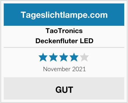 TaoTronics Deckenfluter LED Test