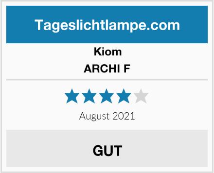 Kiom ARCHI F Test